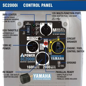 Panel of the A-iPower SC2000i