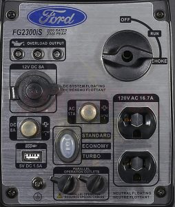 Panel of the Ford FG2300iS