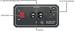 Panel of the Generac GP1800