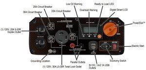 Control panel Generac iQ3500