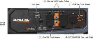 Panel of the Generac GP3600