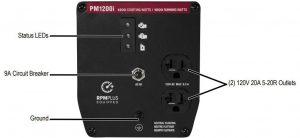 Panel of the Powermate PM1200i