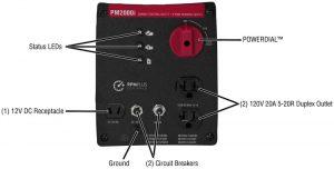 Panel of the Powermate PM2000i