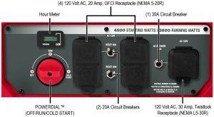 Panel of the Powermate PM4500