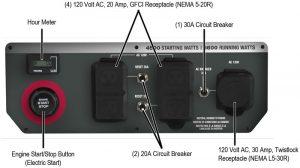Panel of the Powermate PM4500E