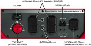 Panel of the Powermate PM7500
