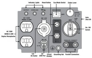 Panel of the WEN 56203i