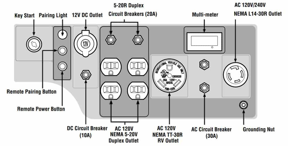 WEN GN9500 on nema 6-50r wiring diagram, nema 14-20r wiring diagram, nema 6-30r wiring diagram, nema l14-20r wiring diagram, nema l21-30r wiring diagram, nema 5-20r wiring diagram, nema 14-30r wiring diagram, nema l5-30r wiring diagram,