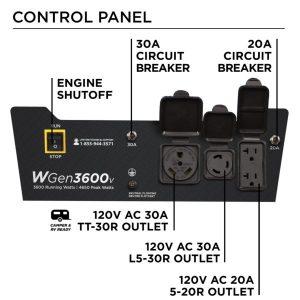 Panel of the Westinghouse WGen3600v