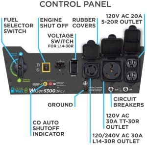 Panel of the Westinghouse WGen5300DFcv
