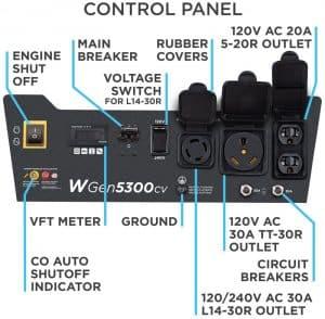 Panel of the Westinghouse WGen5300cv