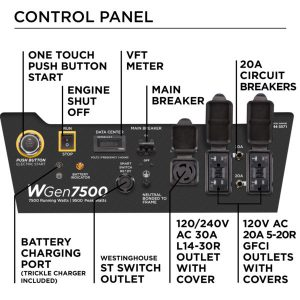 Panel of the Westinghouse WGen7500