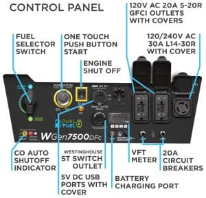 Panel of the Westinghouse WGen7500DFc