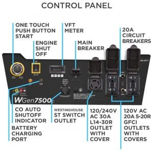 Panel of the Westinghouse WGen7500c