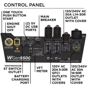 Panel of the Westinghouse WGen9500