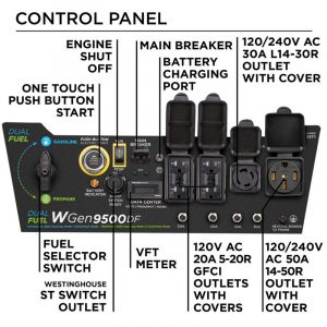 Panel of the Westinghouse WGen9500DF