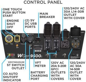Panel of the Westinghouse WGen9500c