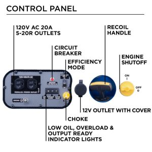 Panel of the Westinghouse WH2200iXLT