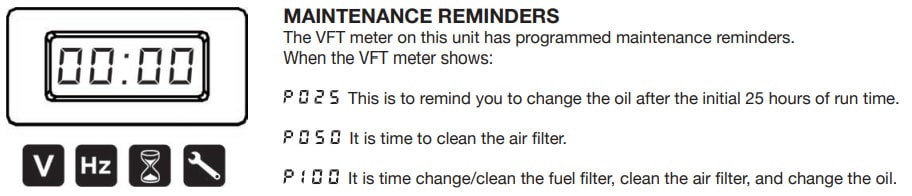 VFT meter with maintenance reminder