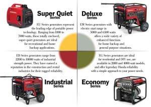 Current Honda Generator Series