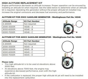 screenshot of Westinghouse altitude kit documentation