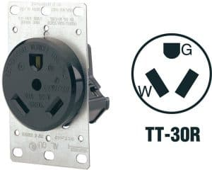 Picture of a TT-30R receptacle